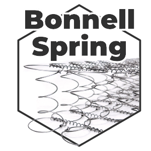 Mattress Type – Bonnell Spring